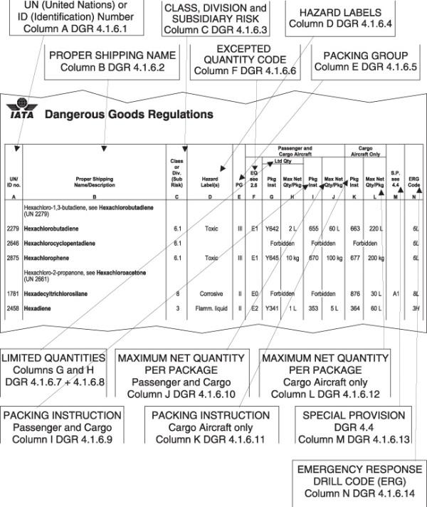 dgtp-1-n-003-33-ListDG-p